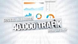 Sizin için 40.000+ web trafiği web sitenize gönderirim.